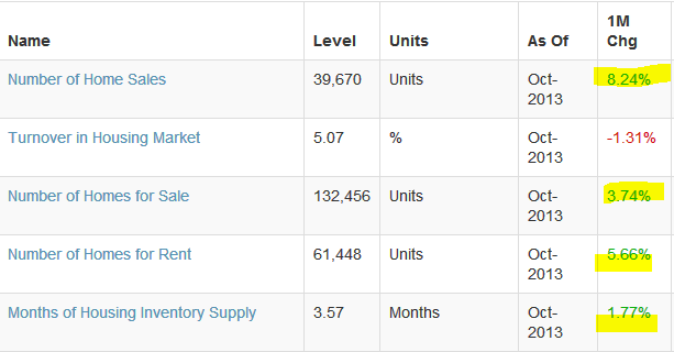 california housing inventory
