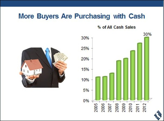 all-cash-buyers