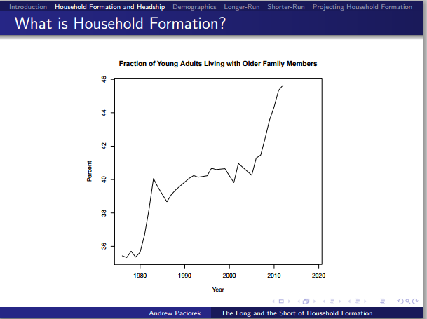 household-formation-2