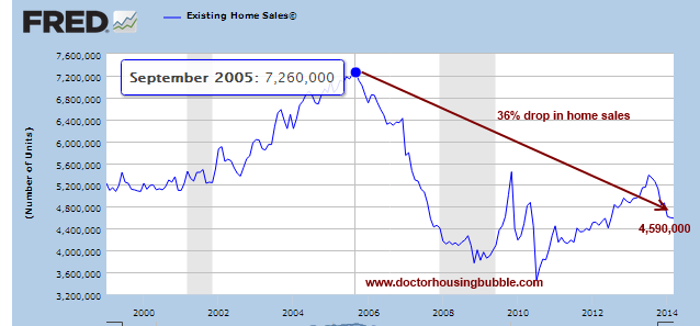 existing-home-sales.png