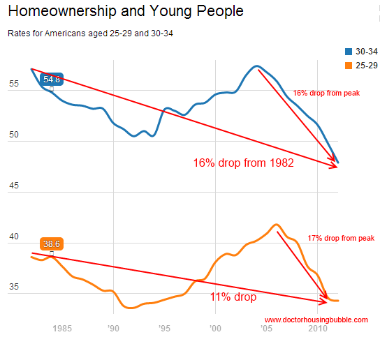 homeownership-nation