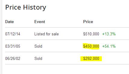 pasadena 2 sales history