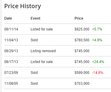 price-history1.png