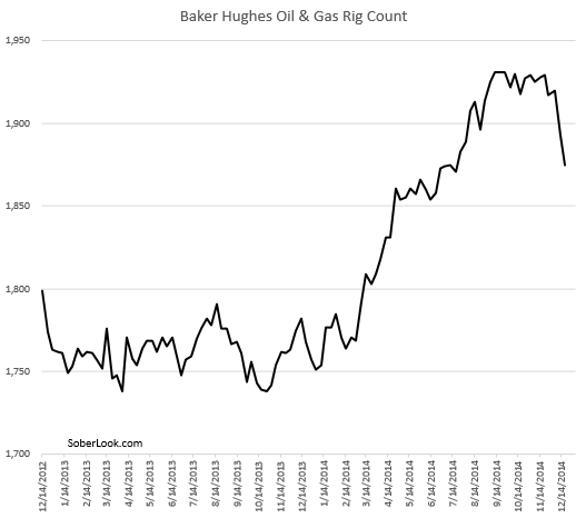 news guest post oil looming canadian housing bubble crash