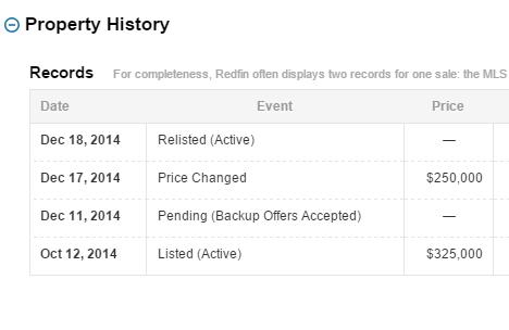 listing history
