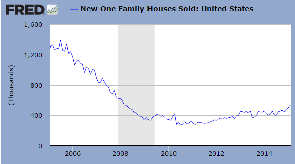 new home sales new home sale10 years