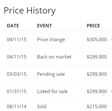paramount home price 1