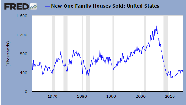 new family homes sold