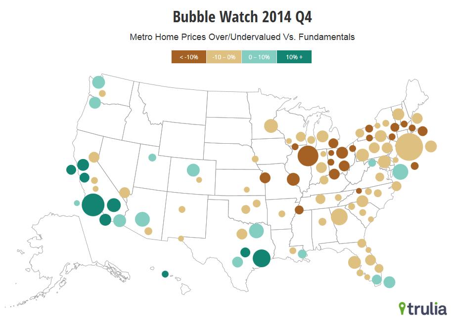 bubble areas