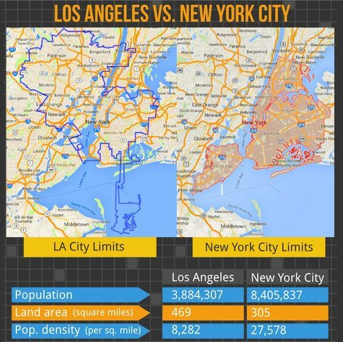 Dating new york vs los angeles city data