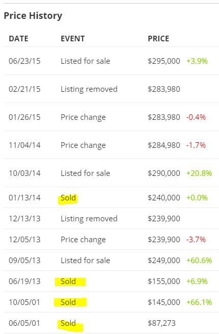 home price 1
