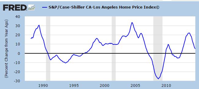 price-momentum