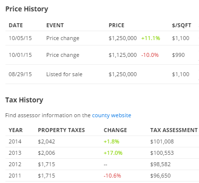 price and tax history