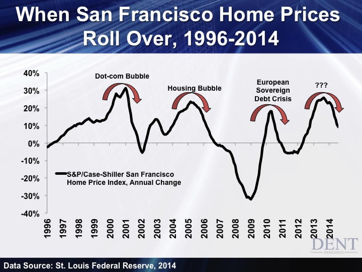 us-housing-bubble