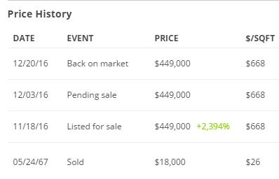 pasadena home sales history