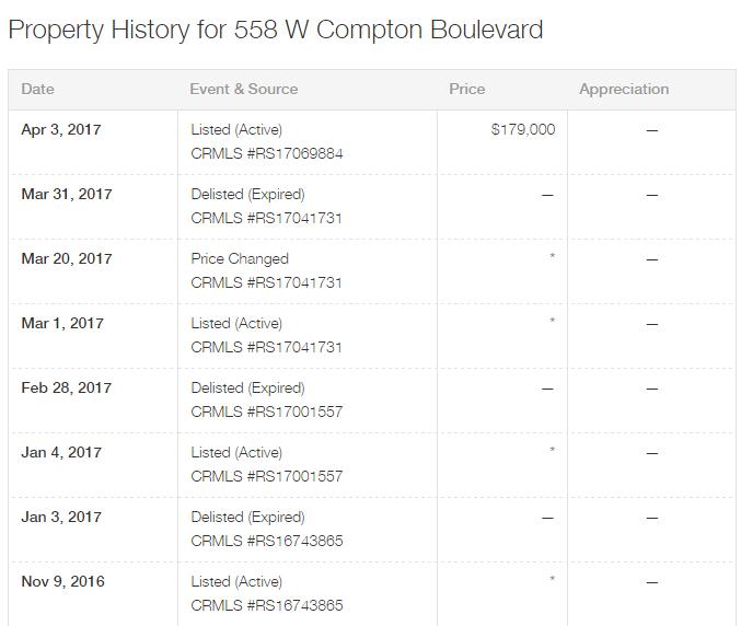 property history