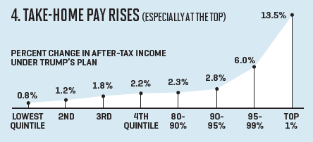 trump_tax_4