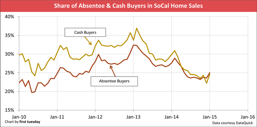 Absentee-CashBuyers