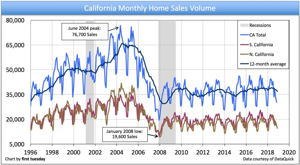 Triple digit increases in real estate inventory: Las Vegas